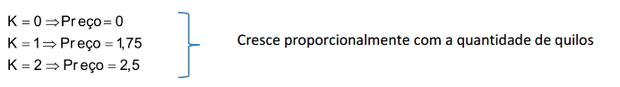 Questão 152 da prova do Enem 2011  (Foto: Colégio Qi)