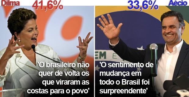 Montagem wide ASPAS + % eleições primeiro turno - Dilma Rousseff e Aécio Neves (Foto: Eraldo Peres/AP; Eugenio Savio/AP)