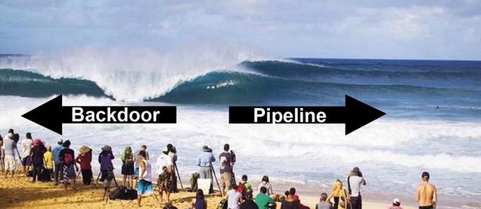 surfe pipeline montagem 1 (Foto: Divulgação/ASP)