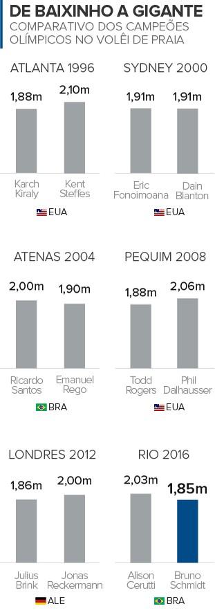 Info vôlei jogadores (Foto: Infoesporte)
