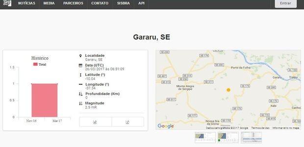 Observatório Sismológico registrou abalo sísmico no horário do meridiano de Greenwich, ou seja, às 3h51 em Sergipe (Foto: UNB/Divulgação)