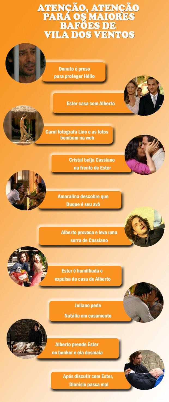 Bafões (Foto: Flor do Caribe/TV Globo)