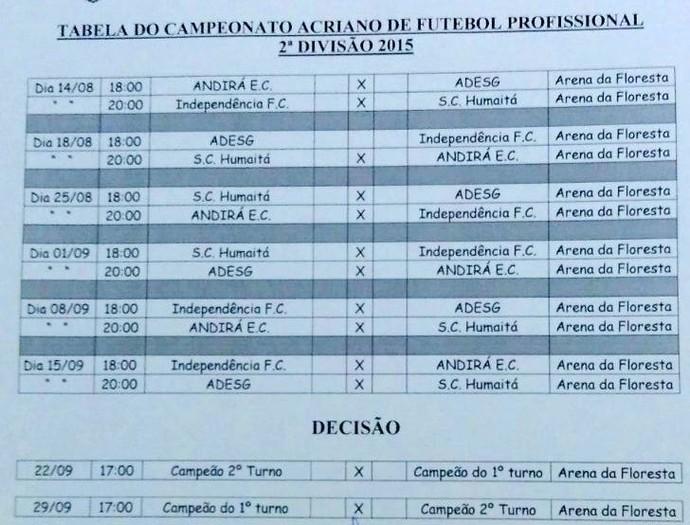 Nova tabela do Campeonato Acreano da 2ª Divisão (Foto: FFAC/Divulgação)