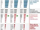 S&P rebaixa notas do Rio de Janeiro para 'default seletivo'