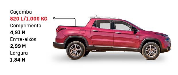 Dimensões da picape Fiat Toro (Foto: Autoesporte)
