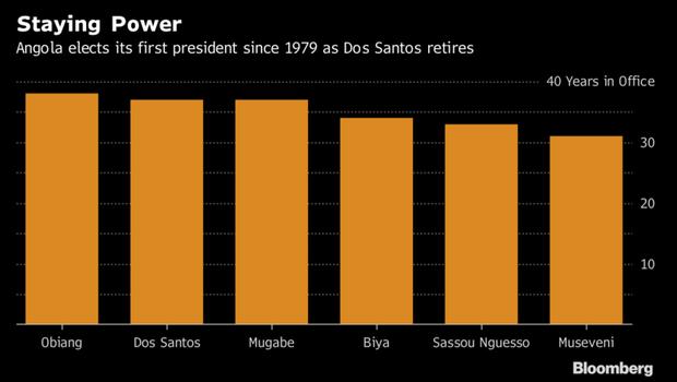 Teodoro Obiang Nguema Mbasogo, presidente da Guiné Equatorial, lidera ranking de líderes há mais tempo no cargo (Foto: Reprodução/Bloomberg)