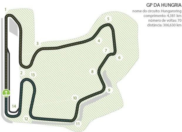 Arte circuito de Hungaroring, GP da Hungria de Fórmula 1 (Foto: Infoesporte)