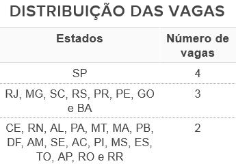 Tabela Série D (Foto: GloboEsporte.com)