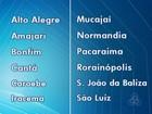 Ministério reconhece situação de emergência em 12 municípios de RR