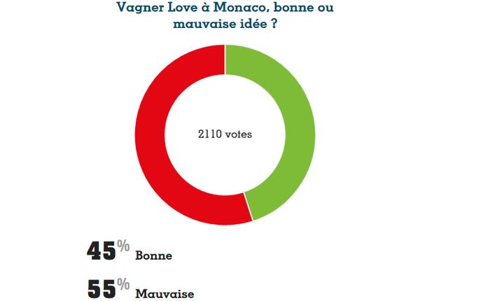 Vagner Love chega ao Monaco, celebra transferência e promete 'raça'