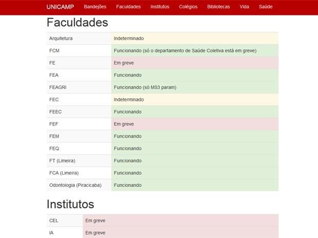 Estudante cria site colaborativo de serviços afetados na greve da Unicamp (Foto: Reprodução)