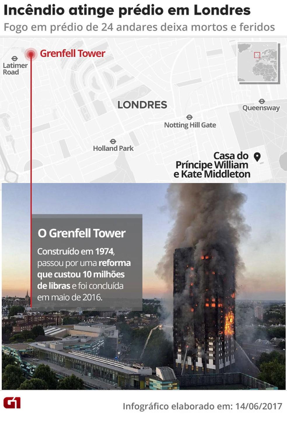 Incêndio Londres (Foto: Arte/G1)