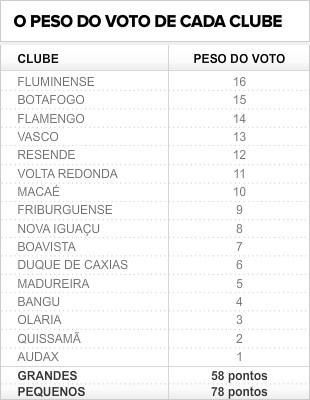 Info CONSELHO ARBITRAL (Foto: infoesporte)