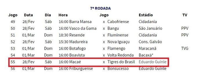 Macaé x Tigres será no Eduardo Guinle, tabela da Ferj (Foto: Reprodução)