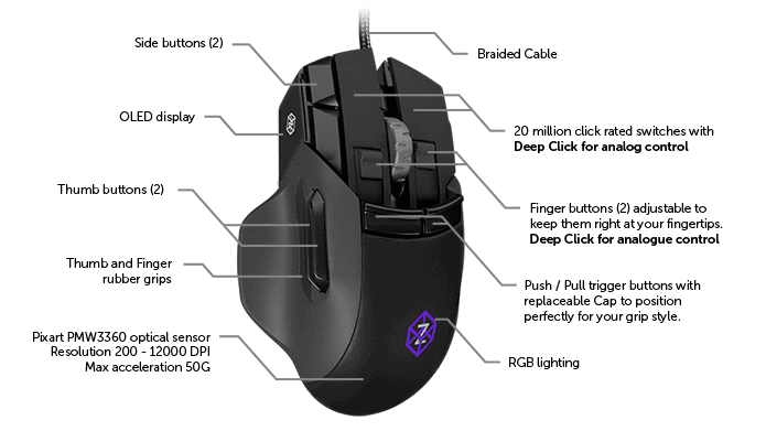 Veja a quantidade de botões do mouse (Foto: Reprodução/Kickstarter)