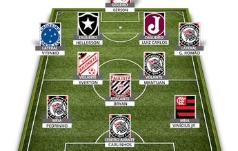 BLOG: Seleção da Copinha tem Vinícius Júnior e 4 do Timão; Pedrinho é o melhor jogador