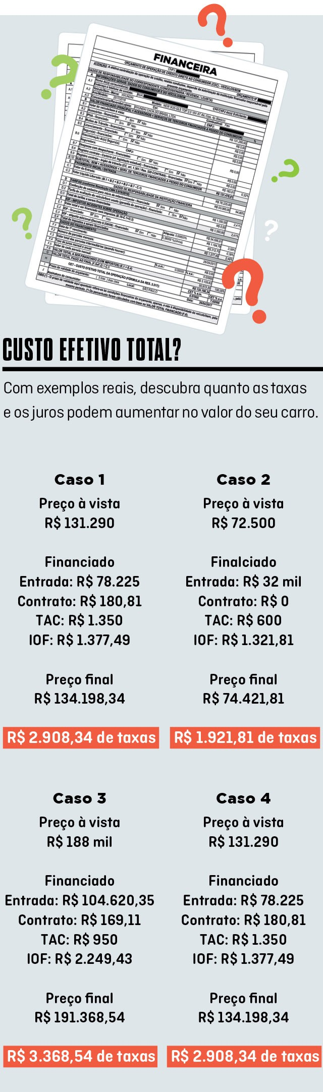 Financiamento (Foto: .)