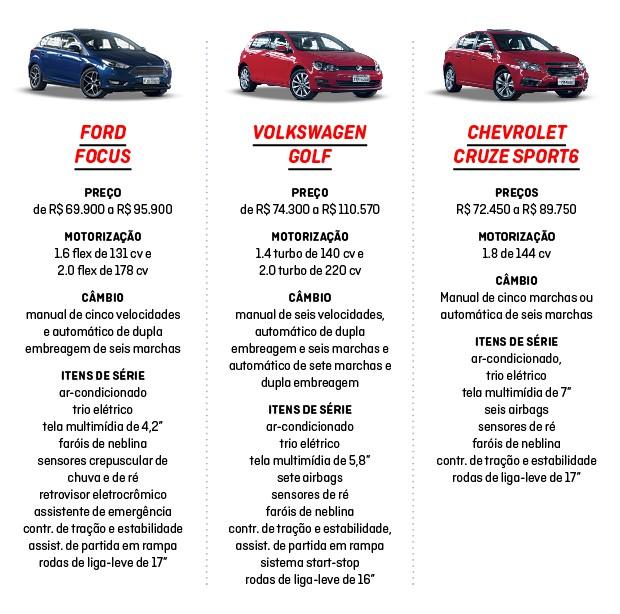 Ford Focus 2016 (Foto: Autoesporte)