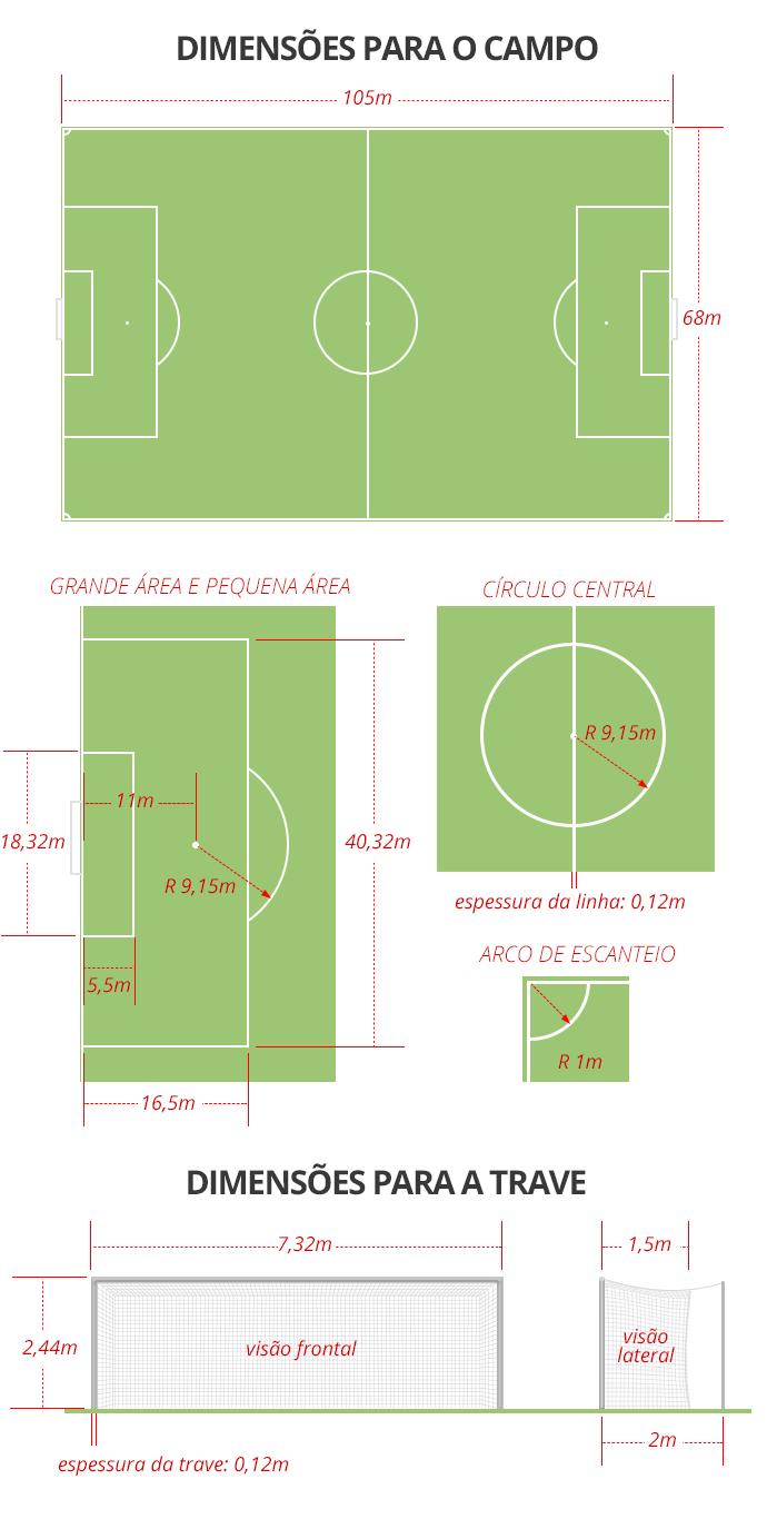 info padronização CBF  - tamanho oficial (Foto: arte esporte)