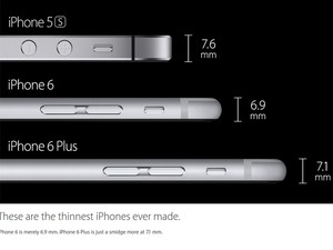 Apple comparou tamanhos dos aparelhos em evento de lançamento dos iPhone 6 e iPhone 6 Plus (Foto: Divulgação/Apple)