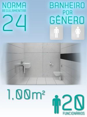 Lojas precisam oferecer banheiros por gênero, aponta Ministério do Trabalho e Emprego no Espírito Santo (Foto: Arte/ G1)