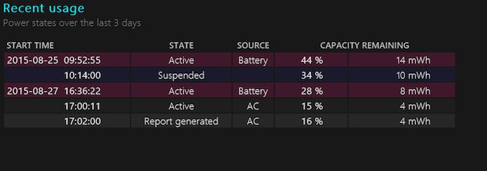 Visualizando o uso recente da bateria (Foto: Reprodução/Edivaldo Brito)