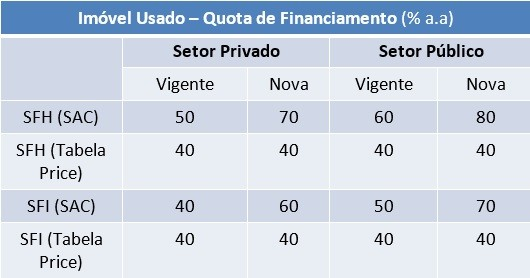 tabela CEF jornal hoje (Foto: TV Globo)