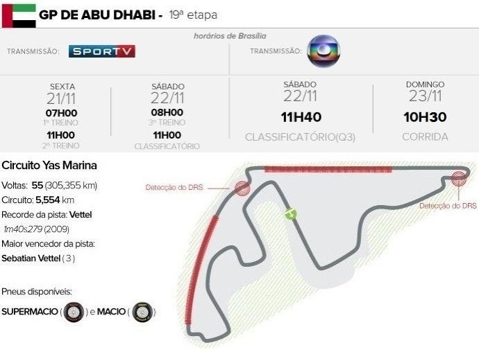 GP de Abu Dhabi - circuito e horários (Foto: GloboEsporte.com)