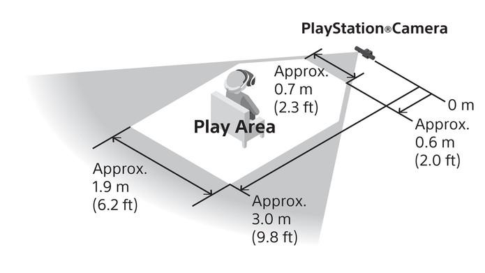 Sony recomenda uma boa área para jogar PS VR (Foto: Divulgação/Sony)