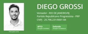 Ficha de candidatura de Diego Grossi, ex-BBB (Foto: Reproduçãoi/TSE)