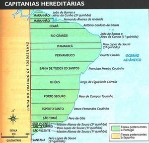 Capitanias hereditárias no Brasil colônia (Foto: Reprodução)