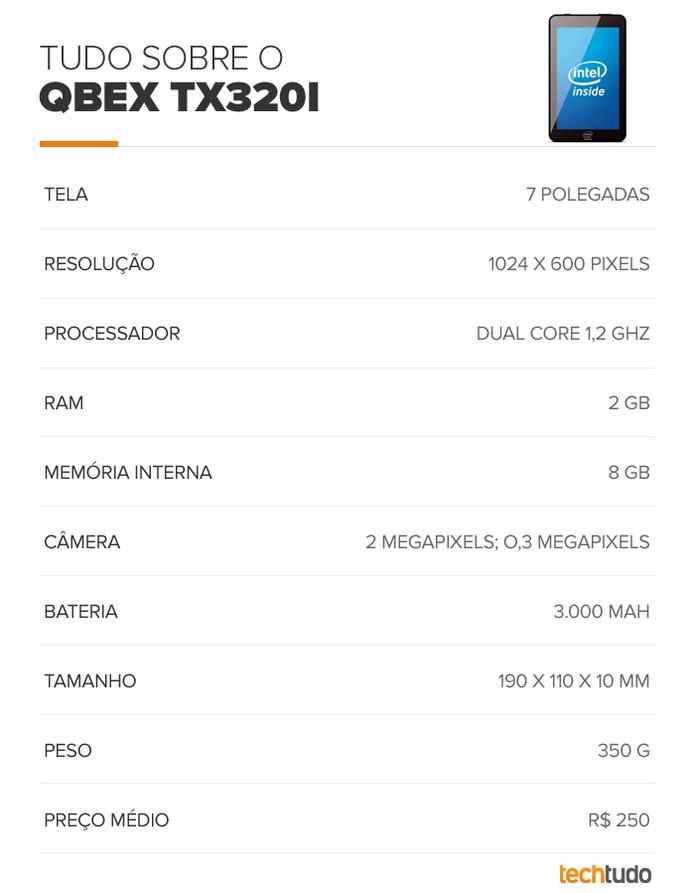 Qbex TX320i (Foto: Arte/TechTudo)