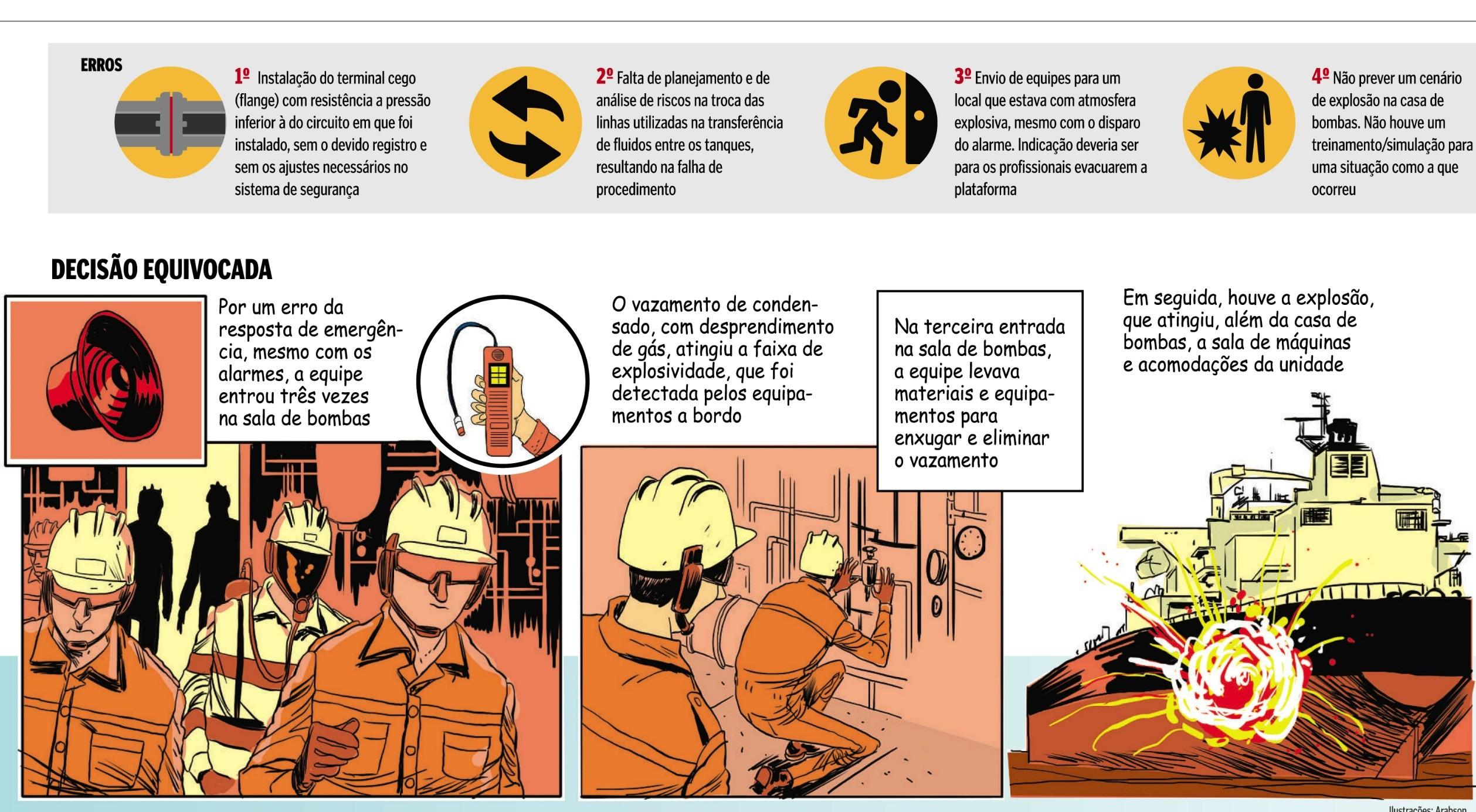 Arte mostra o que aconteceu no navio no Espírito Santo (Foto: A Gazeta)