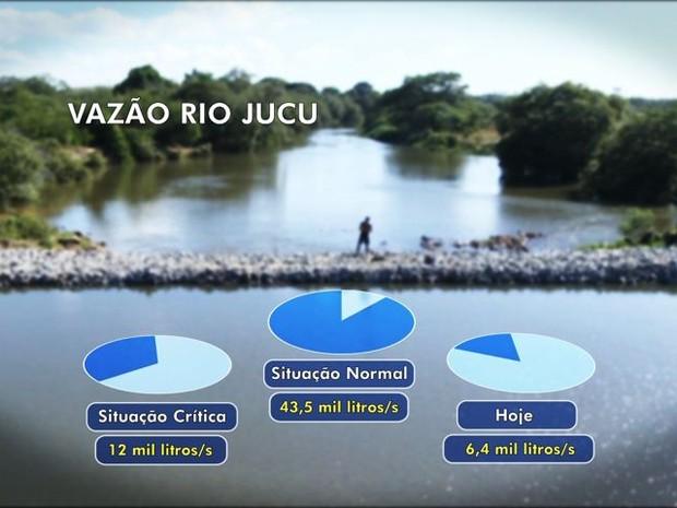 Arte Rio Jucu (Foto: Arte/ TV Gazeta)