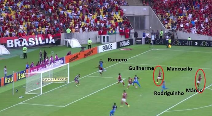 Guilherme faz o corta luz e Mancuello e Márcio nem percebem Rodriguinho entrando sozinho (Foto: Reprodução)