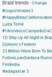 Trending Topics no Brasil (Foto: Reprodução)
