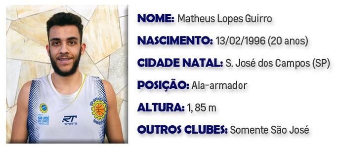 Matheus Guirro São José Basquete (Foto: Arte GloboEsporte.com)