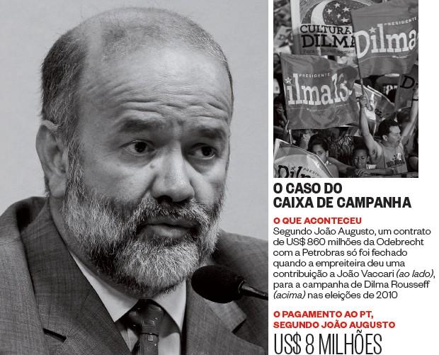 O caso do caixa de campanha (Foto: Lula Marques/Folhapress e Evaristo As/AFP)