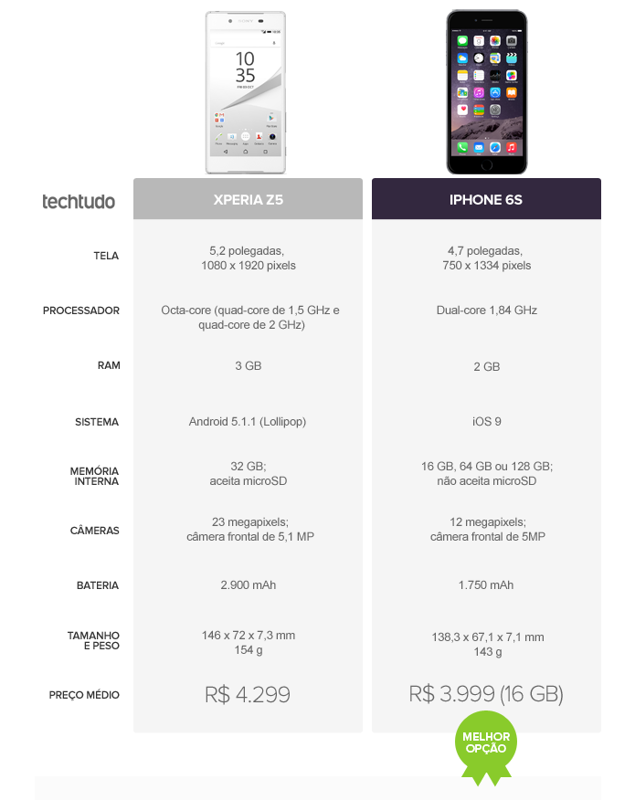 iphone 6s owners manual pdf