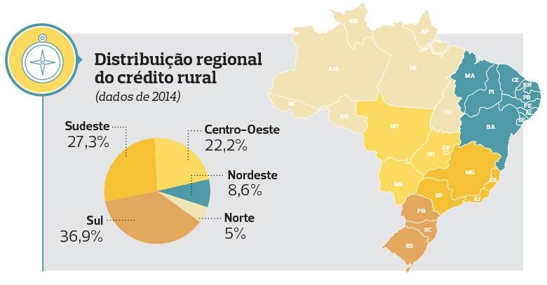 como-funciona-credito-rural-infografico-3 (Foto: Filipe Borin/Ed. Globo)