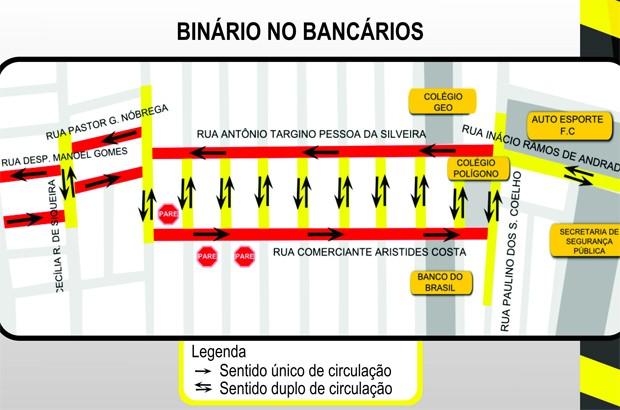 Mudanças do trânsito vão começar a valer a partir de segunda-feira (22) (Foto: Divulgação/Semob)