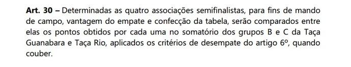 Ser eliminado na Taça Rio pode ser vantajoso para o Flamengo. Entenda
