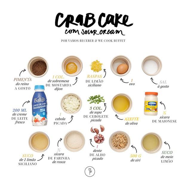 Vamos receber: saiba como preparar o delicioso crab cake (Foto:  Fotos Julio Acevedo; Arte Karen Hofstetter)