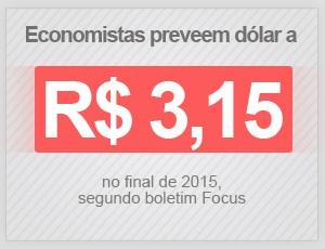 Economistas preveem dólar a R$ 3,15 no final de 2015 (Foto: G1)