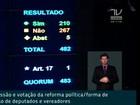 Deputados federais de MT rejeitam proposta do 'distritão' na Câmara