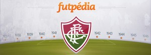 Ttulos, goleadas, estatsticas: 
