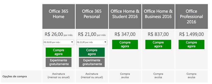 Office 2016 233 Lan 231 Ado No Brasil Veja Pre 231 Os Do Pacote