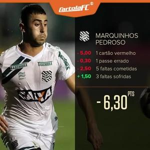 Marquinhos Pedroso Pior da Rodada #26 Cartola (Foto: Infoesporte)