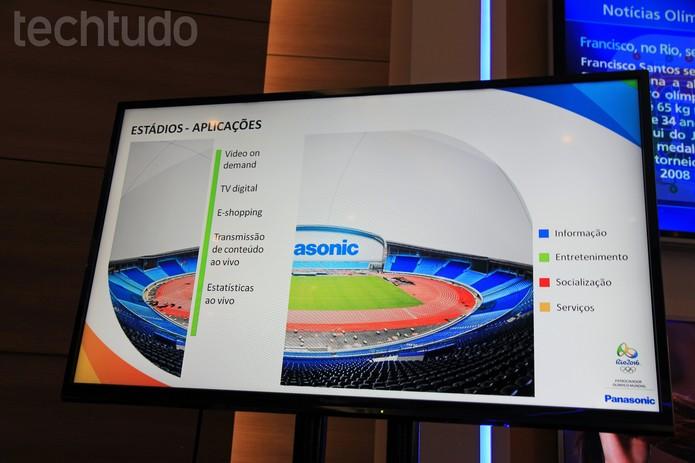Panasonic (Foto: Anna Kellen/TechTudo)