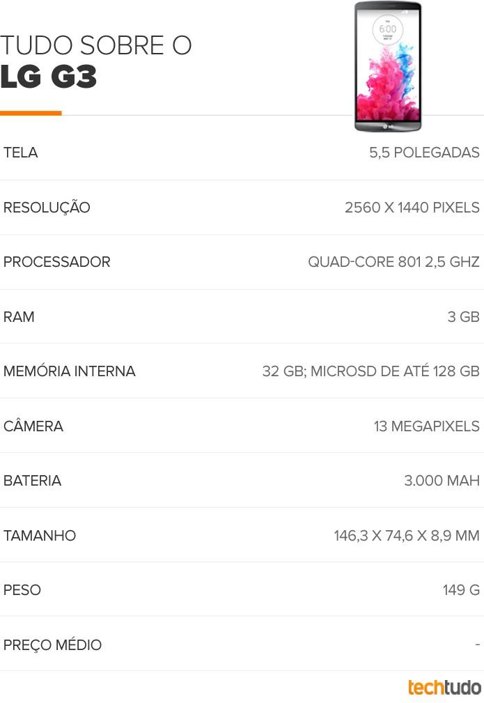 Tabela de especificações do LG G3, novo top de linha da marca (Foto: Foto: Arte/TechTudo)
